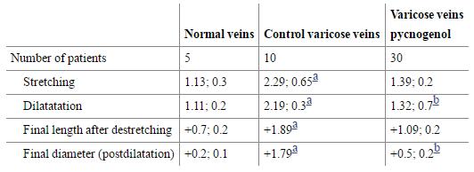 Pycnogenol_And_Varicose_Veins.png